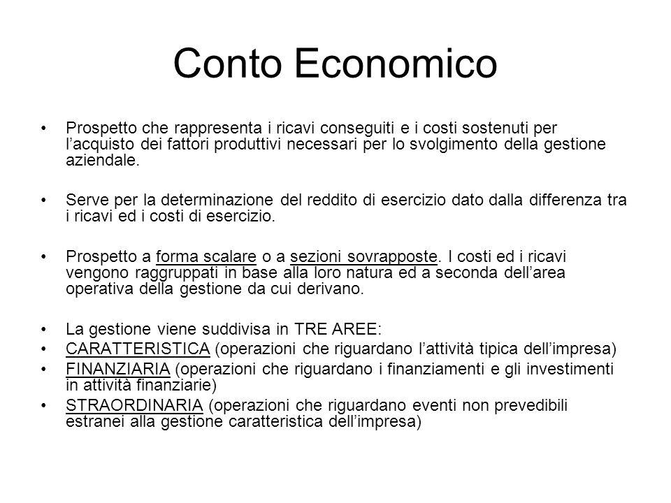 Conto Economico Prospetto che rappresenta i ricavi conseguiti e i costi sostenuti per lacquisto dei fattori produttivi necessari per lo svolgimento de