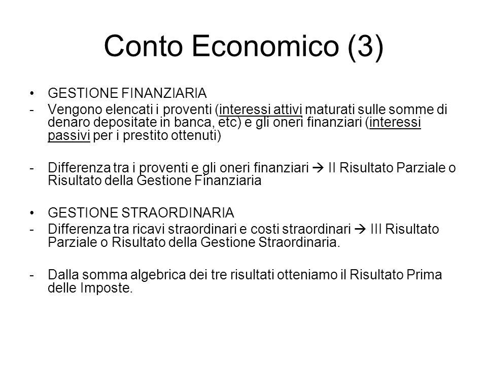 Conto Economico (3) GESTIONE FINANZIARIA -Vengono elencati i proventi (interessi attivi maturati sulle somme di denaro depositate in banca, etc) e gli