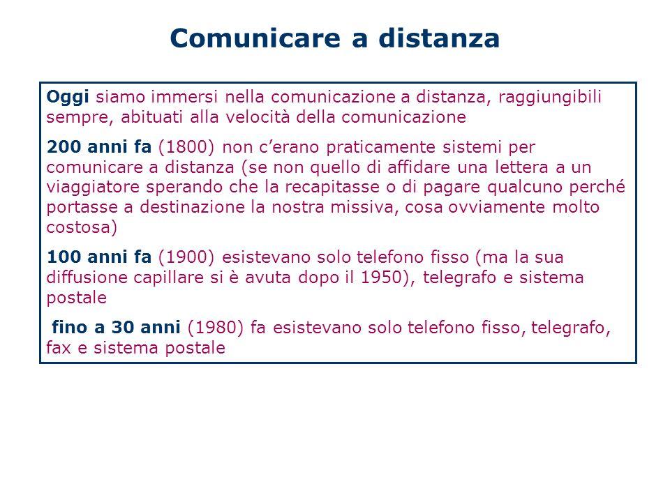 Comunicare a distanza Oggi siamo immersi nella comunicazione a distanza, raggiungibili sempre, abituati alla velocità della comunicazione 200 anni fa