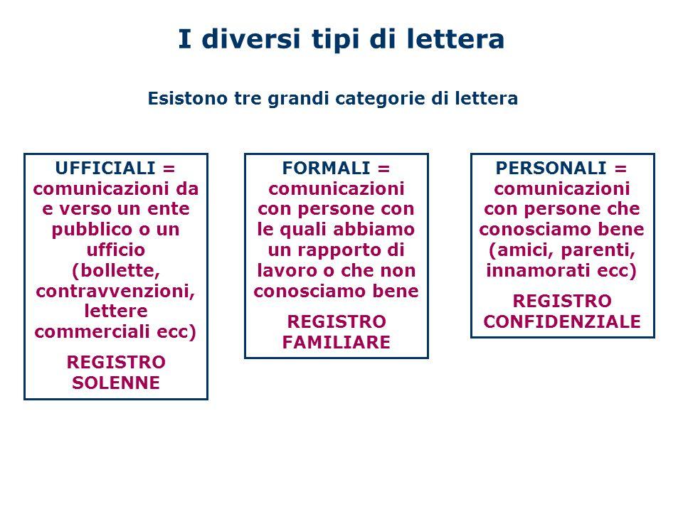 I diversi tipi di lettera Esistono tre grandi categorie di lettera UFFICIALI = comunicazioni da e verso un ente pubblico o un ufficio (bollette, contr