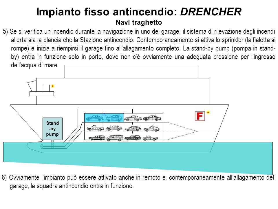 Stand -by pump Impianto fisso antincendio: DRENCHER Navi traghetto 5) Se si verifica un incendio durante la navigazione in uno dei garage, il sistema