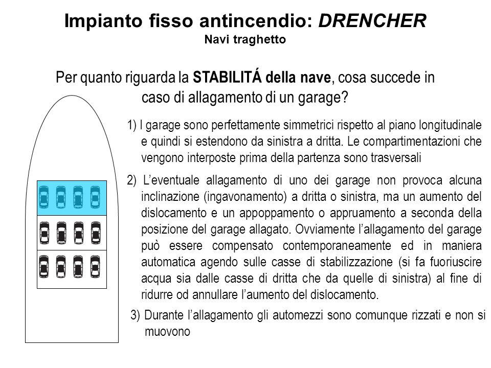 Impianto fisso antincendio: DRENCHER Navi traghetto Per quanto riguarda la STABILITÁ della nave, cosa succede in caso di allagamento di un garage? 1)