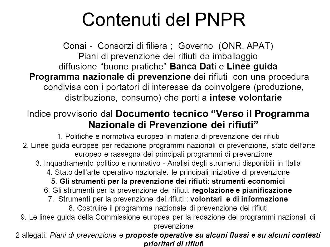 Contenuti del PNPR Conai - Consorzi di filiera ; Governo (ONR, APAT) Piani di prevenzione dei rifiuti da imballaggio diffusione buone pratiche Banca D