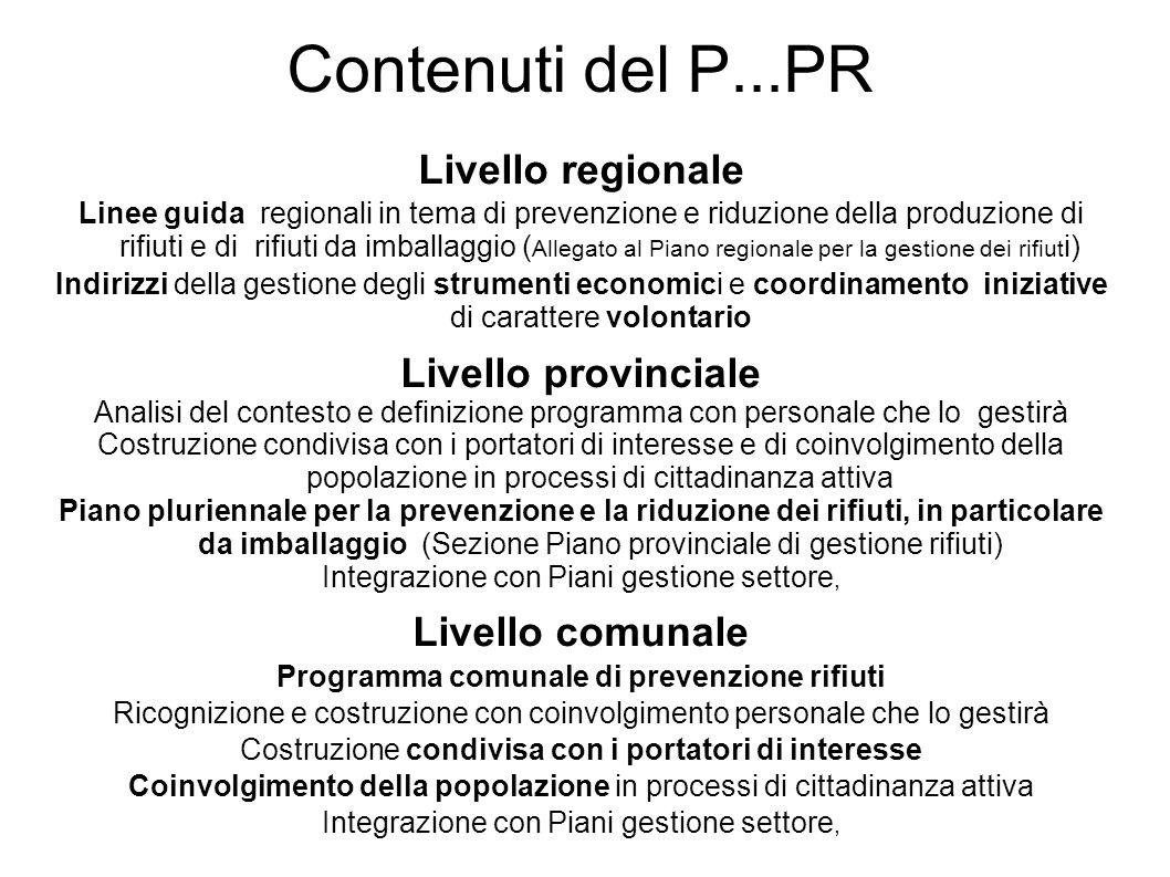 Contenuti del P...PR Livello regionale Linee guida regionali in tema di prevenzione e riduzione della produzione di rifiuti e di rifiuti da imballaggi