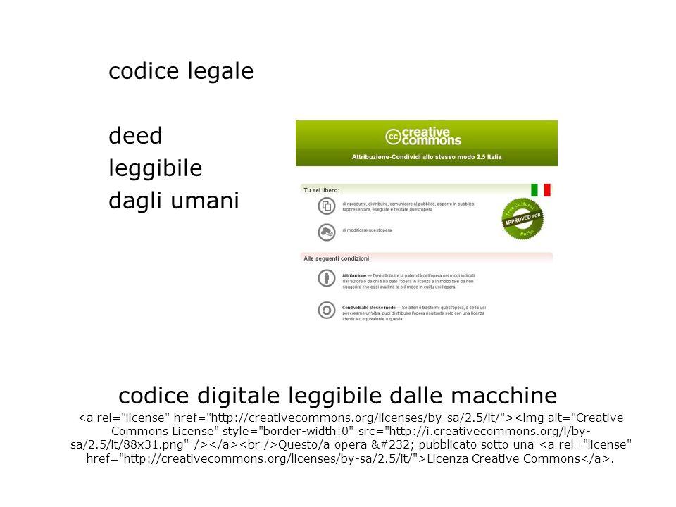codice legale deed leggibile dagli umani codice digitale leggibile dalle macchine Questo/a opera è pubblicato sotto una Licenza Creative Commons.