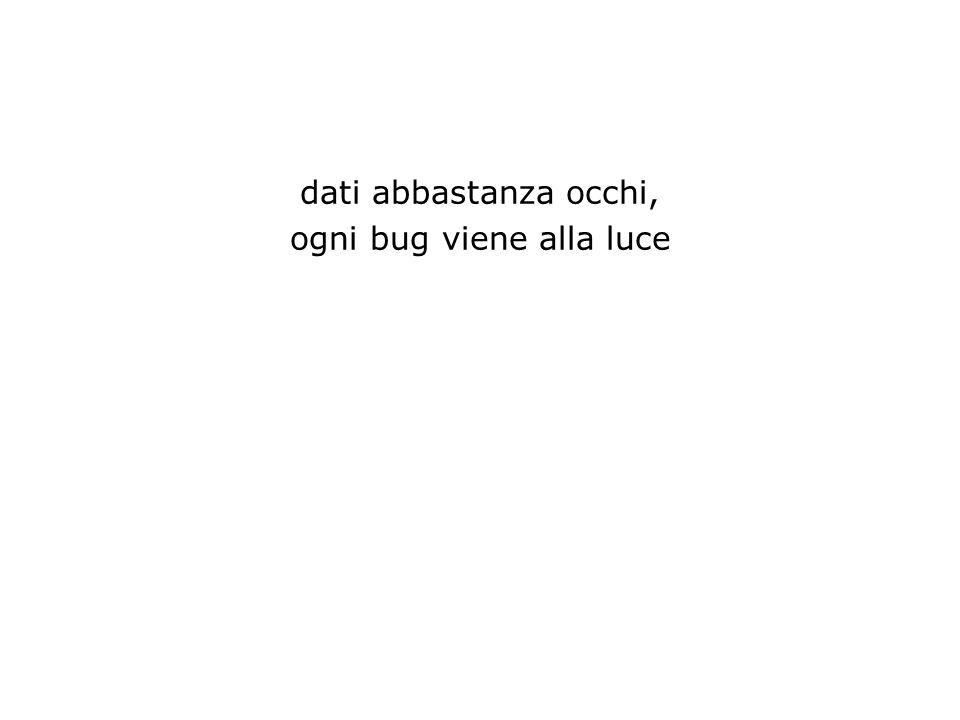 dati abbastanza occhi, ogni bug viene alla luce