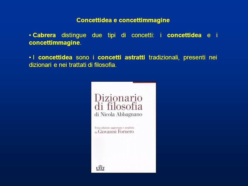 Concettidea e concettimmagine Cabrera distingue due tipi di concetti: i concettidea e i concettimmagine. I concettidea sono i concetti astratti tradiz