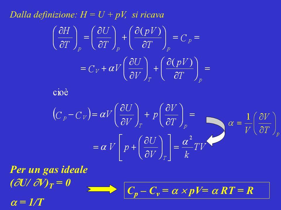 Dalla definizione: H = U + pV, si ricava Per un gas ideale ( U/ V) T = 0 = 1/T C p – C v = pV= RT = R