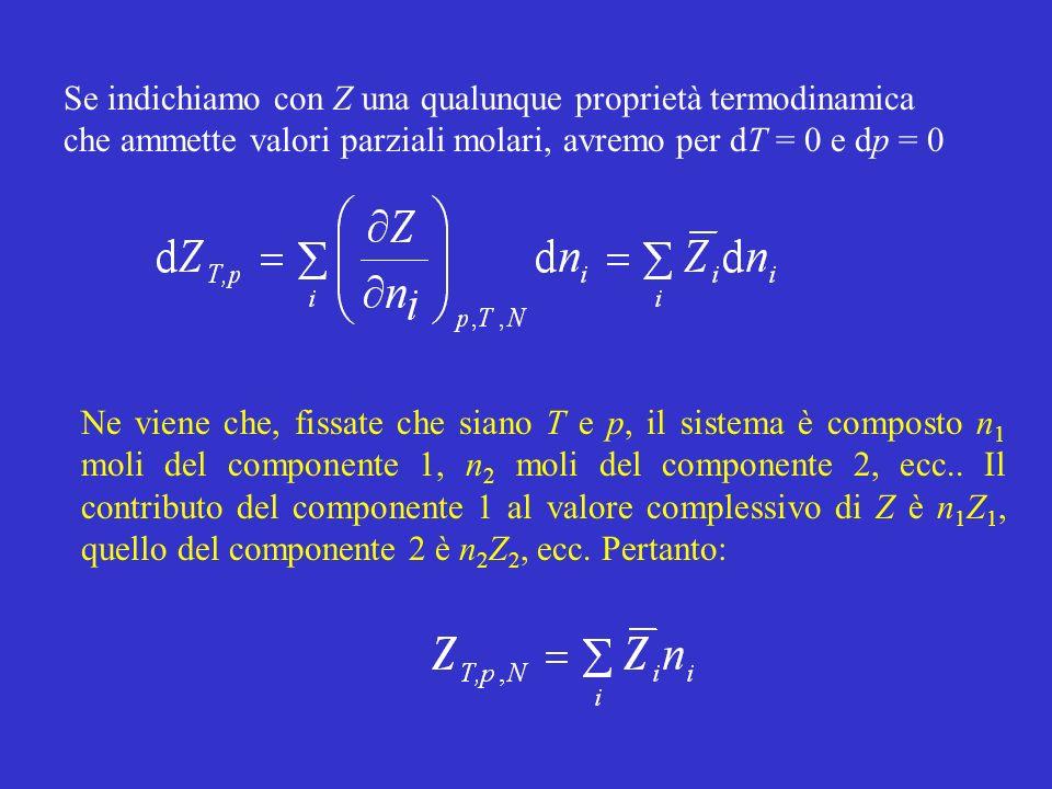 Se indichiamo con Z una qualunque proprietà termodinamica che ammette valori parziali molari, avremo per dT = 0 e dp = 0 Ne viene che, fissate che sia