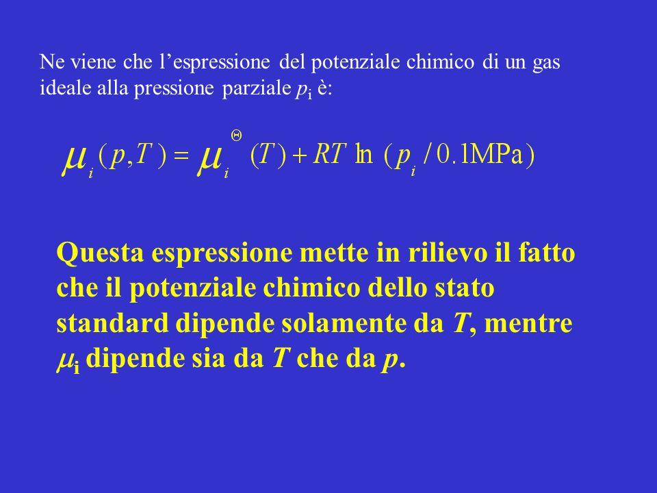 Ne viene che lespressione del potenziale chimico di un gas ideale alla pressione parziale p i è: Questa espressione mette in rilievo il fatto che il p