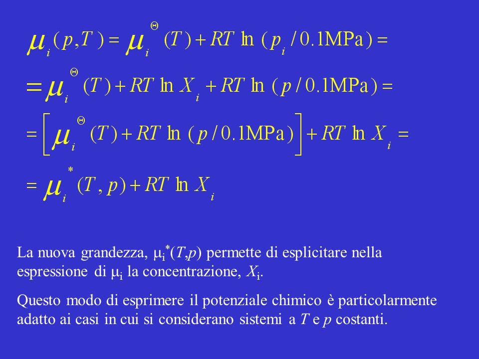 La nuova grandezza, i * (T,p) permette di esplicitare nella espressione di i la concentrazione, X i. Questo modo di esprimere il potenziale chimico è