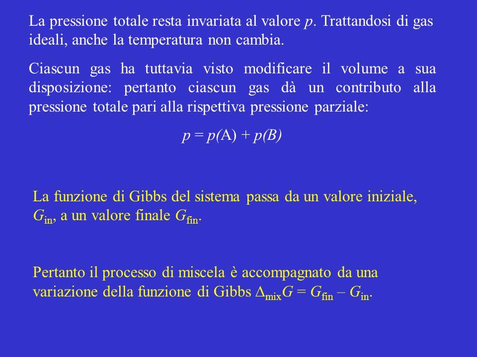 La pressione totale resta invariata al valore p. Trattandosi di gas ideali, anche la temperatura non cambia. Ciascun gas ha tuttavia visto modificare