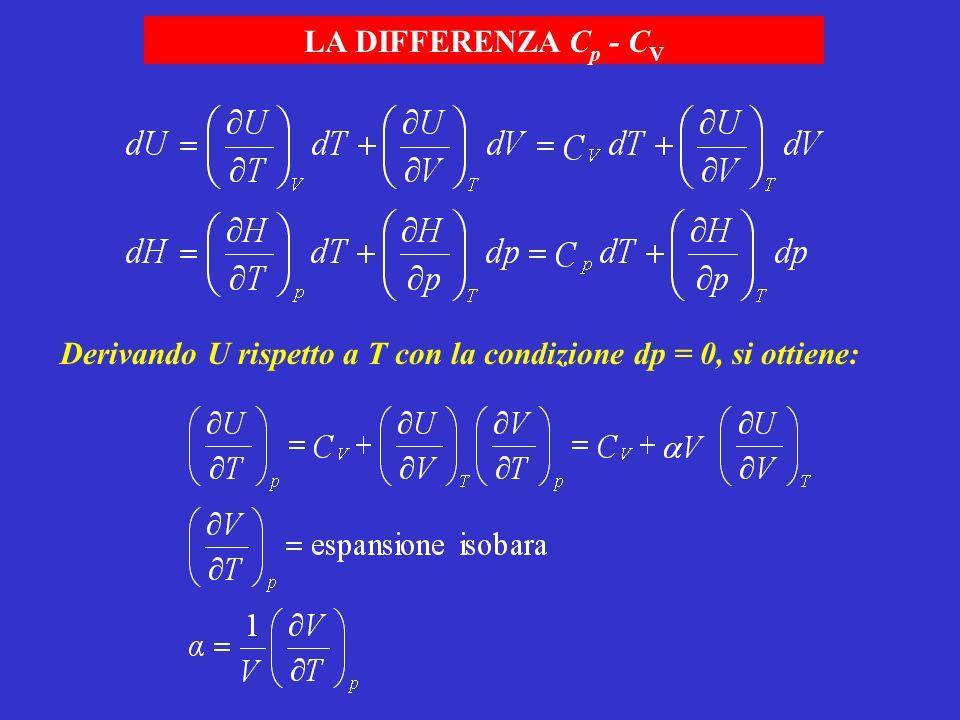 LA DIFFERENZA C p - C V Derivando U rispetto a T con la condizione dp = 0, si ottiene:
