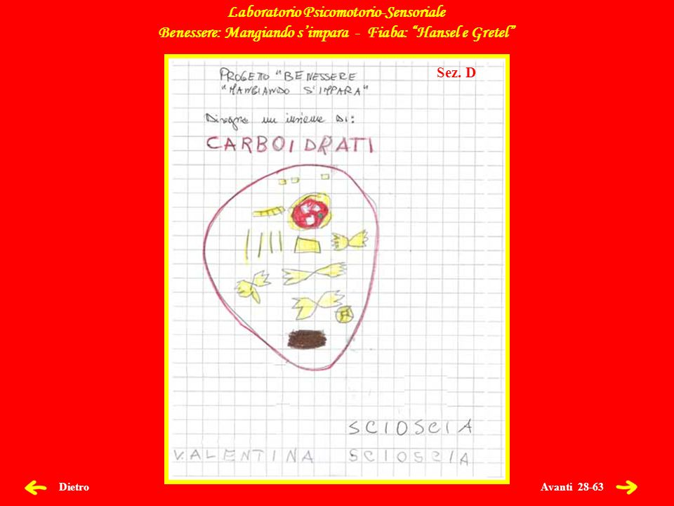 Avanti 28-63 Dietro Laboratorio Psicomotorio-Sensoriale Benessere: Mangiando simpara - Fiaba: Hansel e Gretel Sez.