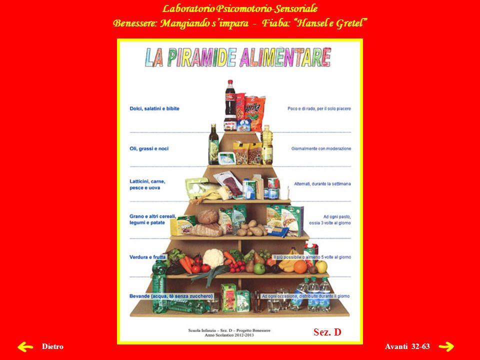 Avanti 33-63 Dietro Laboratorio Psicomotorio-Sensoriale Benessere: Mangiando simpara - Fiaba: Hansel e Gretel Sez.