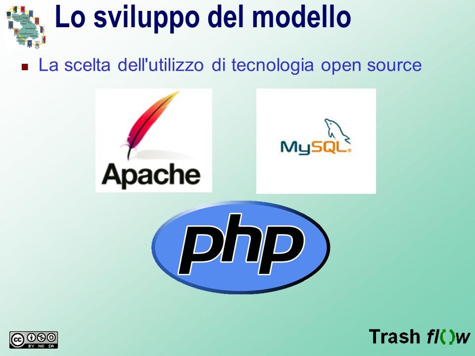 Lo sviluppo del modello La scelta dell'utilizzo di tecnologia open source