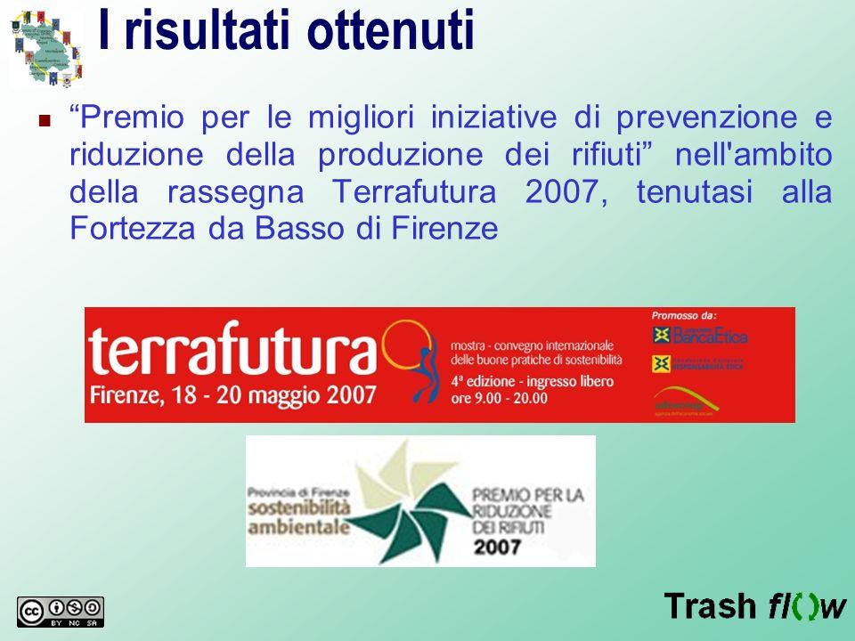 I risultati ottenuti Premio per le migliori iniziative di prevenzione e riduzione della produzione dei rifiuti nell'ambito della rassegna Terrafutura