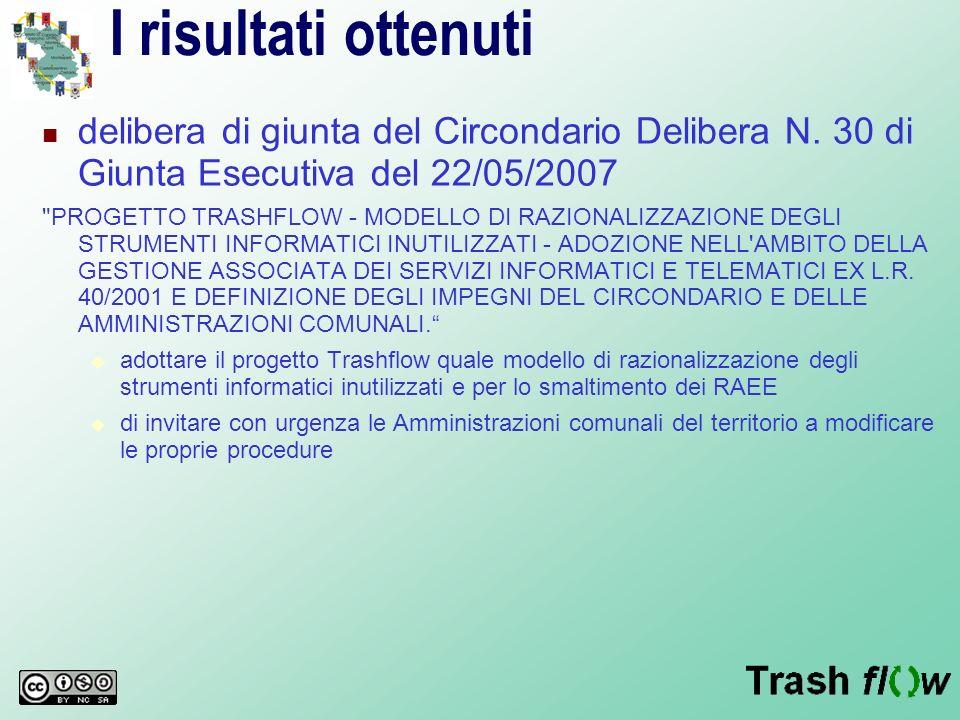 I risultati ottenuti delibera di giunta del Circondario Delibera N. 30 di Giunta Esecutiva del 22/05/2007