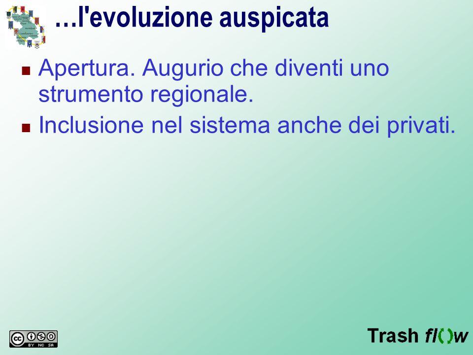 …l'evoluzione auspicata Apertura. Augurio che diventi uno strumento regionale. Inclusione nel sistema anche dei privati.