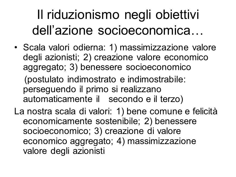 Il riduzionismo negli obiettivi dellazione socioeconomica… Scala valori odierna: 1) massimizzazione valore degli azionisti; 2) creazione valore econom