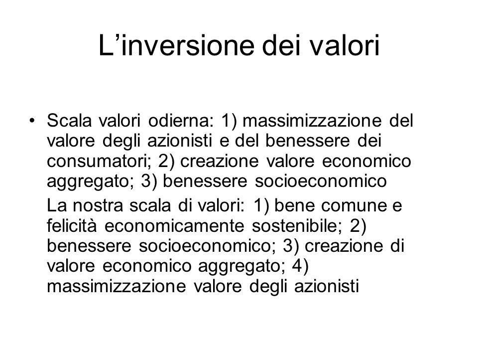 Linversione dei valori Scala valori odierna: 1) massimizzazione del valore degli azionisti e del benessere dei consumatori; 2) creazione valore econom
