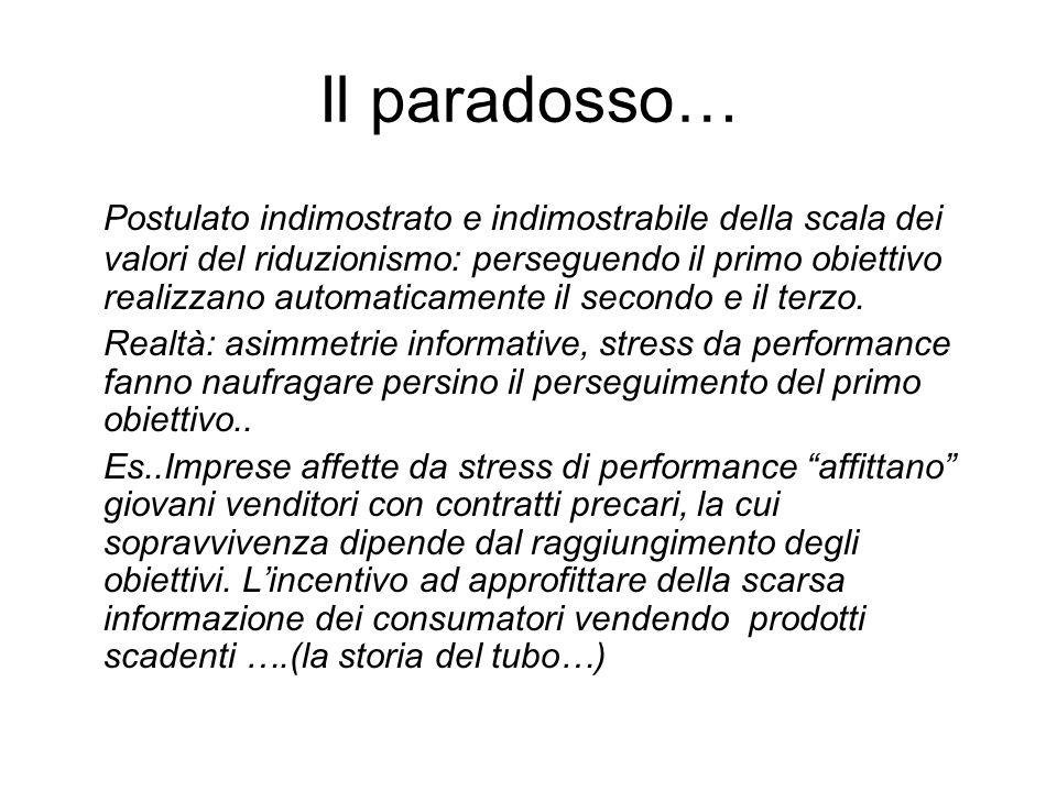 Il paradosso… Postulato indimostrato e indimostrabile della scala dei valori del riduzionismo: perseguendo il primo obiettivo realizzano automaticamen