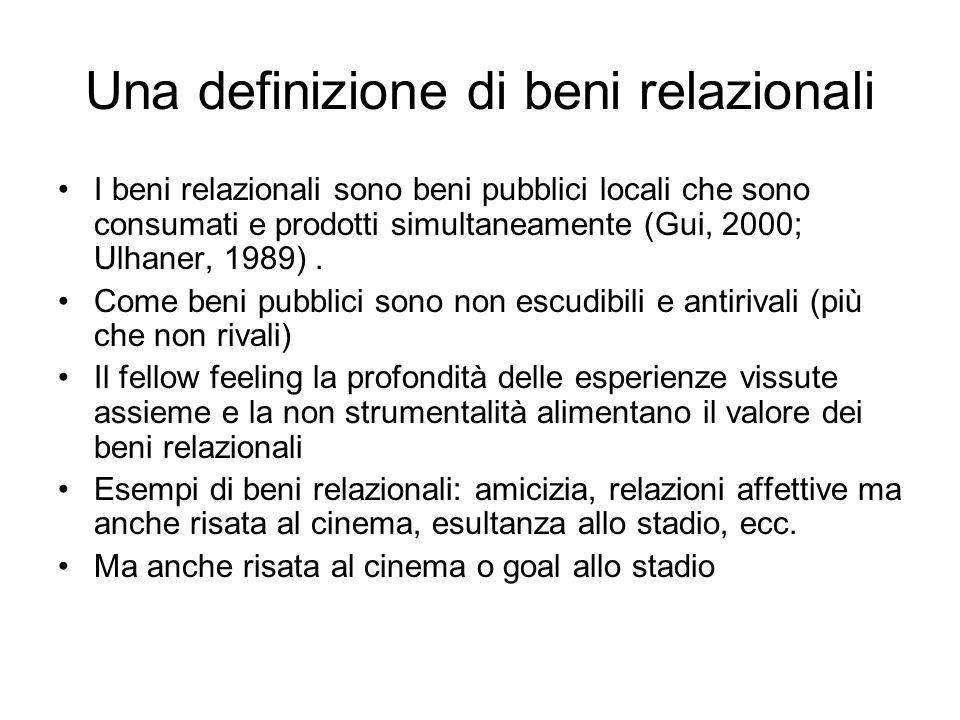 Una definizione di beni relazionali I beni relazionali sono beni pubblici locali che sono consumati e prodotti simultaneamente (Gui, 2000; Ulhaner, 19