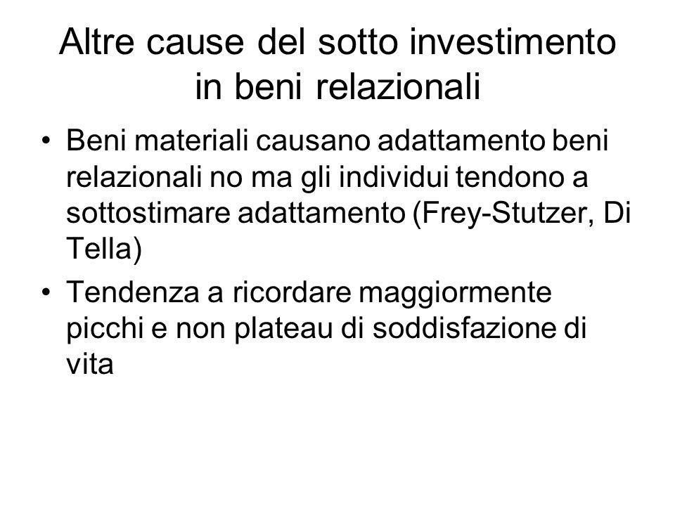 Altre cause del sotto investimento in beni relazionali Beni materiali causano adattamento beni relazionali no ma gli individui tendono a sottostimare
