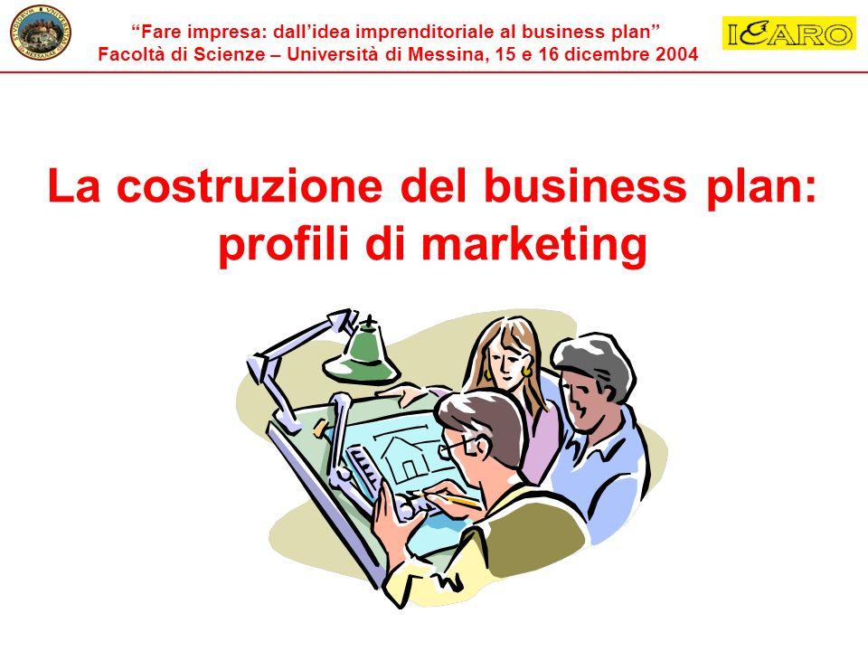 Fare impresa: dallidea imprenditoriale al business plan Facoltà di Scienze – Università di Messina, 15 e 16 dicembre 2004 La costruzione del business