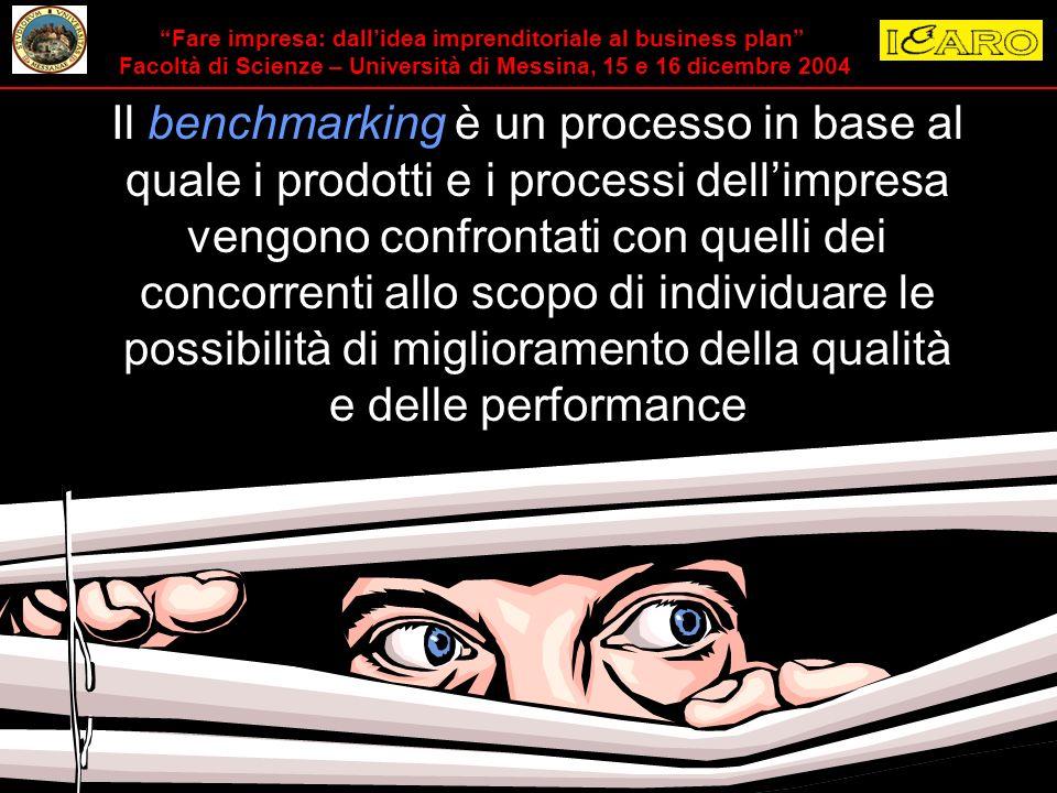 Fare impresa: dallidea imprenditoriale al business plan Facoltà di Scienze – Università di Messina, 15 e 16 dicembre 2004 Il benchmarking è un process