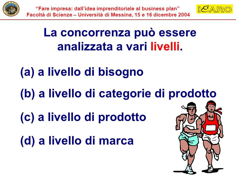 Fare impresa: dallidea imprenditoriale al business plan Facoltà di Scienze – Università di Messina, 15 e 16 dicembre 2004 La concorrenza può essere an