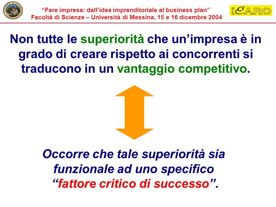 Fare impresa: dallidea imprenditoriale al business plan Facoltà di Scienze – Università di Messina, 15 e 16 dicembre 2004 Non tutte le superiorità che