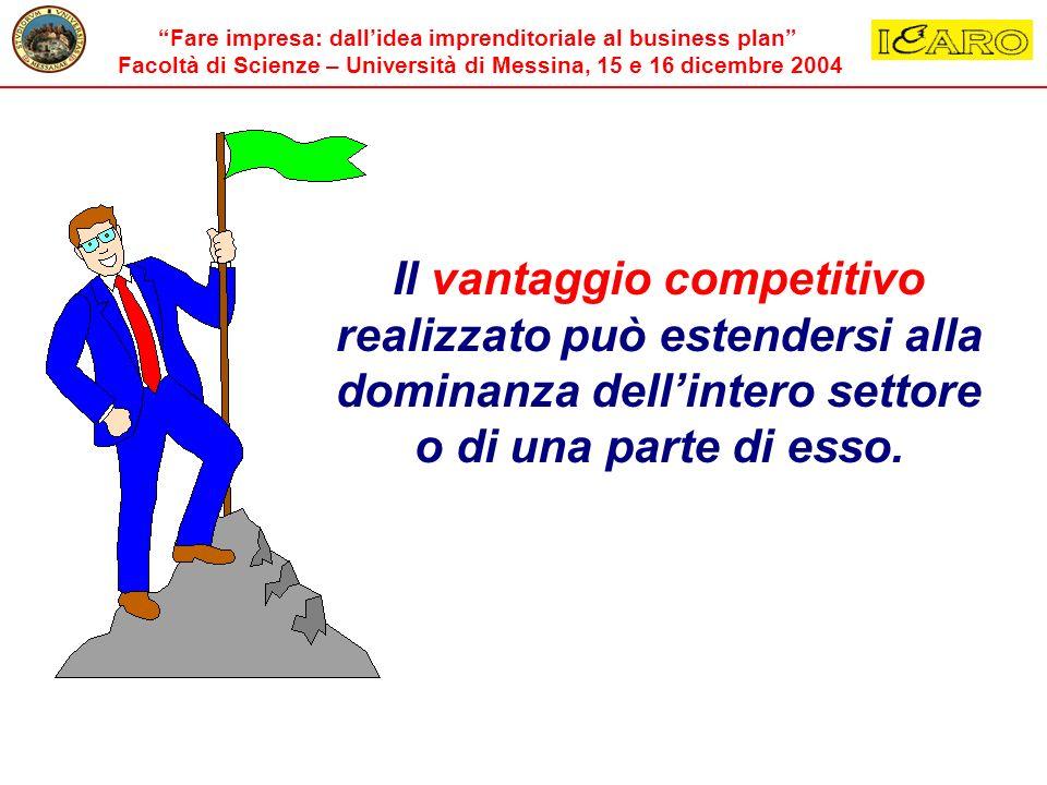Il vantaggio competitivo realizzato può estendersi alla dominanza dellintero settore o di una parte di esso.