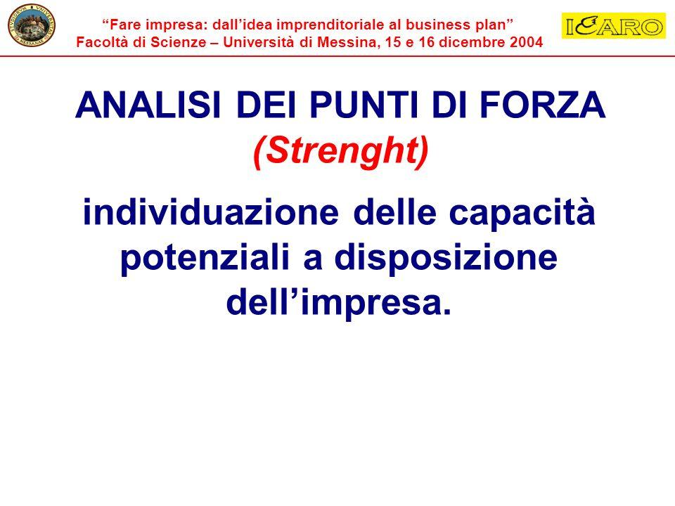 ANALISI DEI PUNTI DI FORZA (Strenght) individuazione delle capacità potenziali a disposizione dellimpresa.