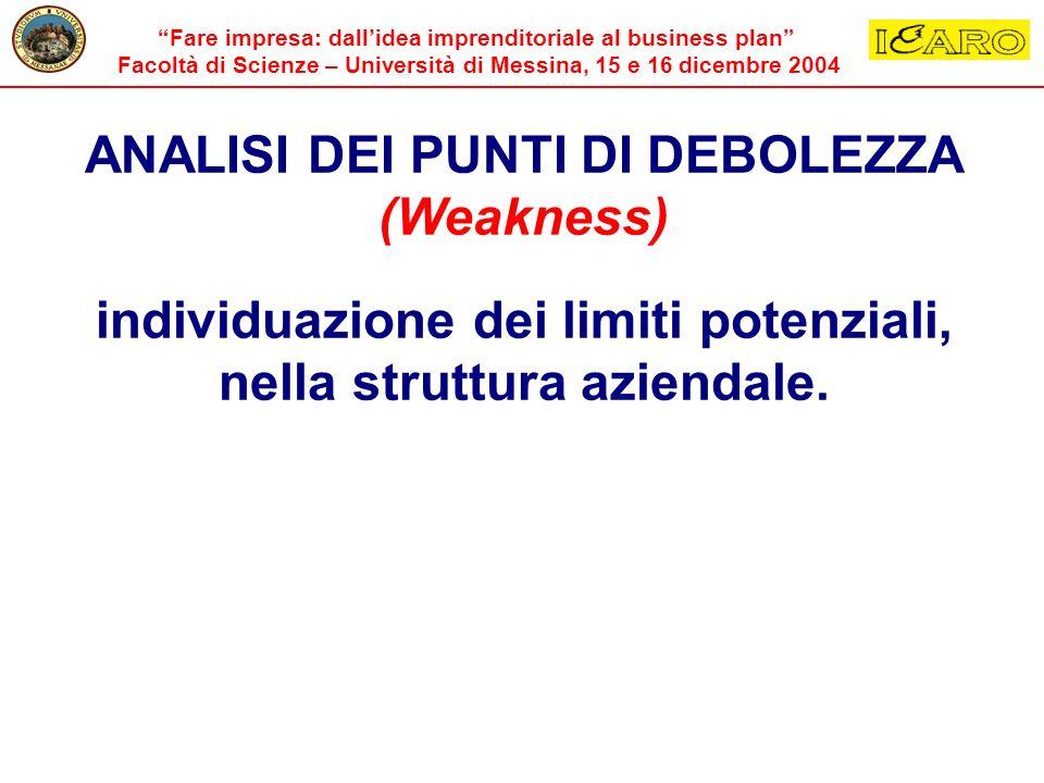 Fare impresa: dallidea imprenditoriale al business plan Facoltà di Scienze – Università di Messina, 15 e 16 dicembre 2004 ANALISI DEI PUNTI DI DEBOLEZ
