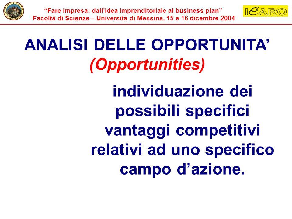 ANALISI DELLE OPPORTUNITA (Opportunities) individuazione dei possibili specifici vantaggi competitivi relativi ad uno specifico campo dazione.