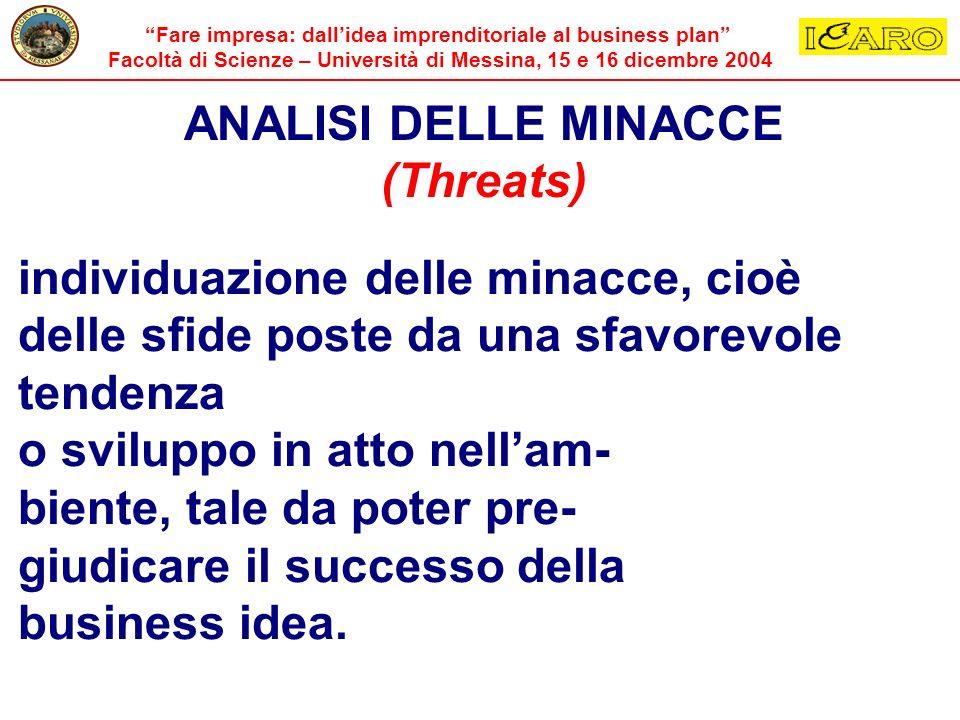 Fare impresa: dallidea imprenditoriale al business plan Facoltà di Scienze – Università di Messina, 15 e 16 dicembre 2004 ANALISI DELLE MINACCE (Threa
