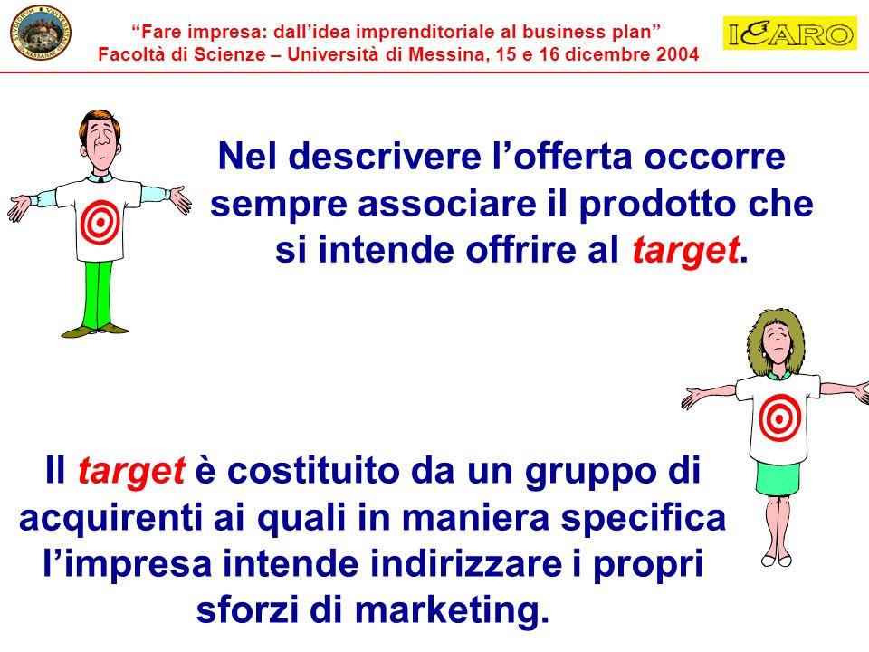 Fare impresa: dallidea imprenditoriale al business plan Facoltà di Scienze – Università di Messina, 15 e 16 dicembre 2004 Nel descrivere lofferta occo