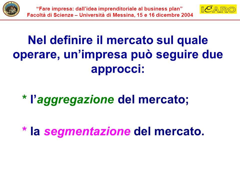 Fare impresa: dallidea imprenditoriale al business plan Facoltà di Scienze – Università di Messina, 15 e 16 dicembre 2004 Nel definire il mercato sul