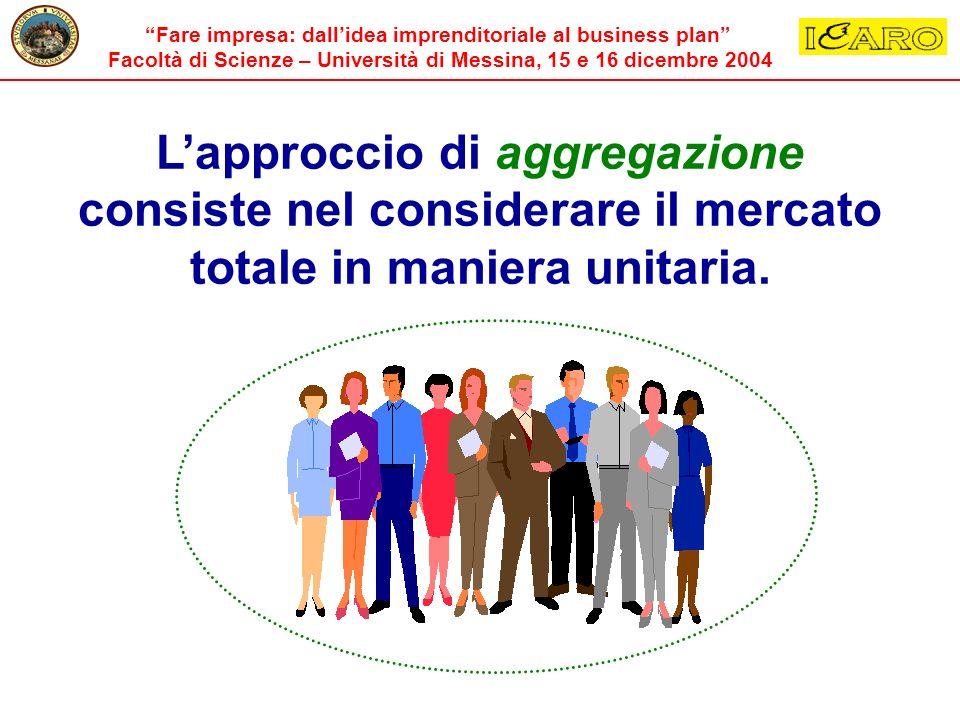 Fare impresa: dallidea imprenditoriale al business plan Facoltà di Scienze – Università di Messina, 15 e 16 dicembre 2004 Lapproccio di aggregazione c