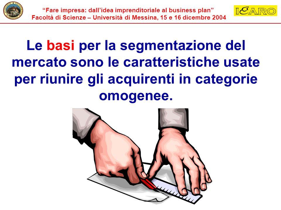 Fare impresa: dallidea imprenditoriale al business plan Facoltà di Scienze – Università di Messina, 15 e 16 dicembre 2004 Le basi per la segmentazione