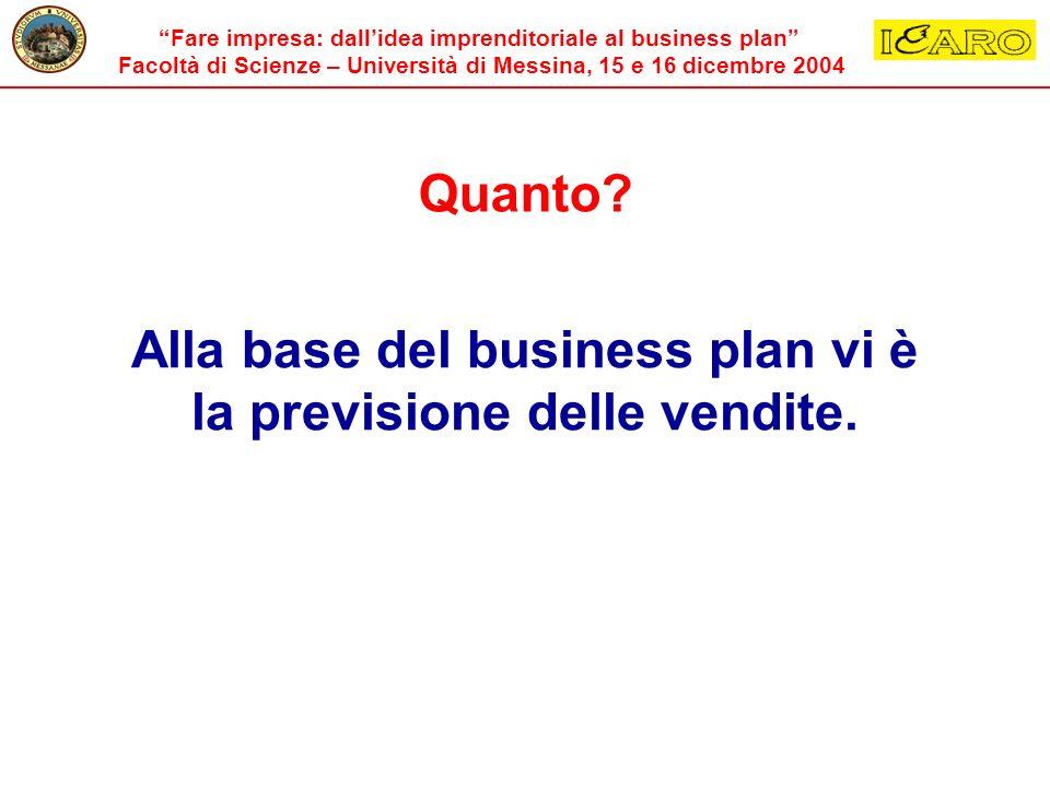 Fare impresa: dallidea imprenditoriale al business plan Facoltà di Scienze – Università di Messina, 15 e 16 dicembre 2004 Quanto? Alla base del busine