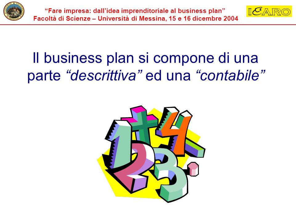 Fare impresa: dallidea imprenditoriale al business plan Facoltà di Scienze – Università di Messina, 15 e 16 dicembre 2004 Il business plan si compone