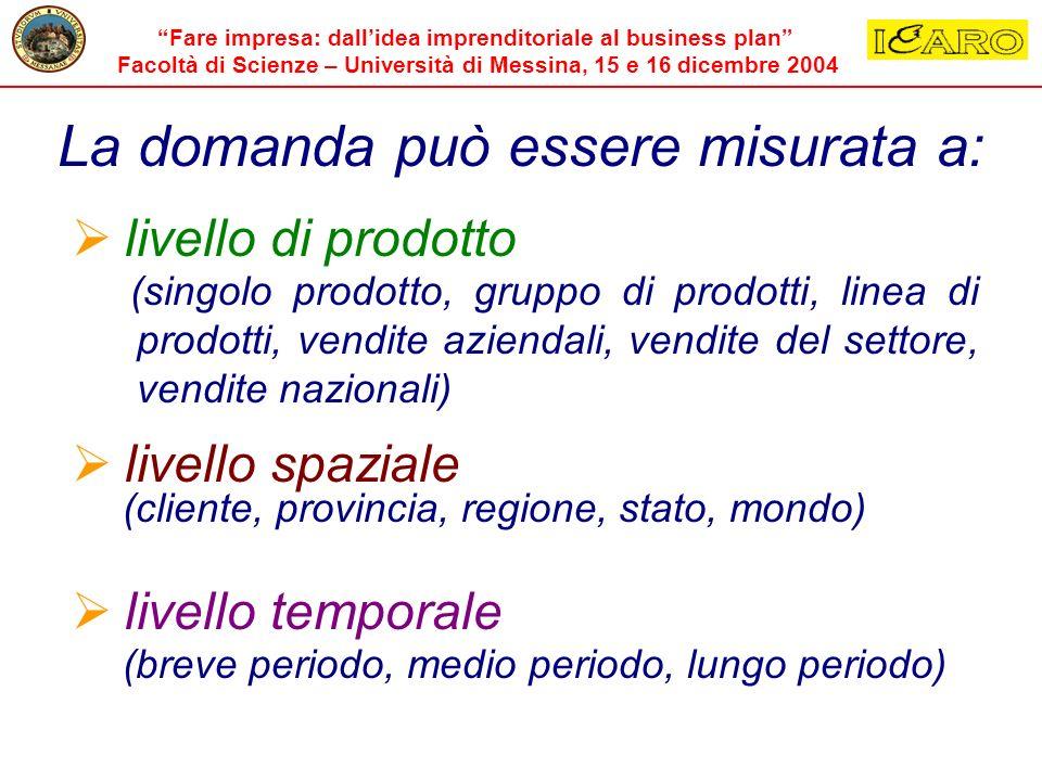 Fare impresa: dallidea imprenditoriale al business plan Facoltà di Scienze – Università di Messina, 15 e 16 dicembre 2004 La domanda può essere misura