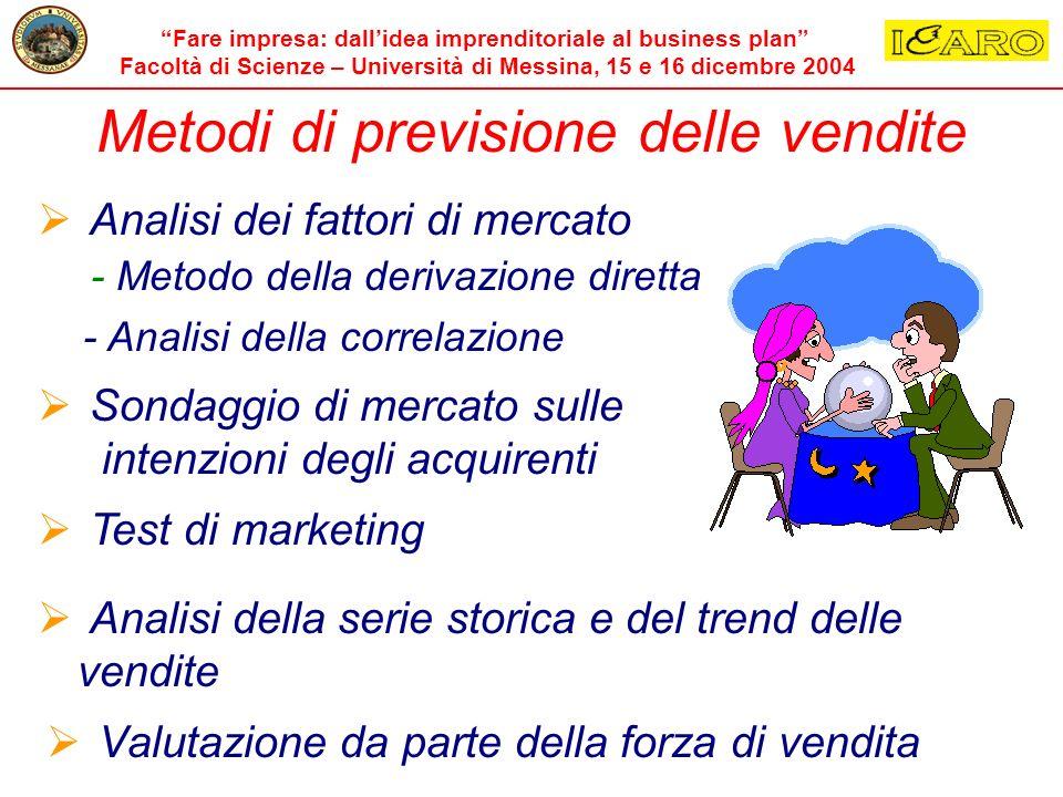 Metodi di previsione delle vendite Analisi dei fattori di mercato - Metodo della derivazione diretta - Analisi della correlazione Sondaggio di mercato