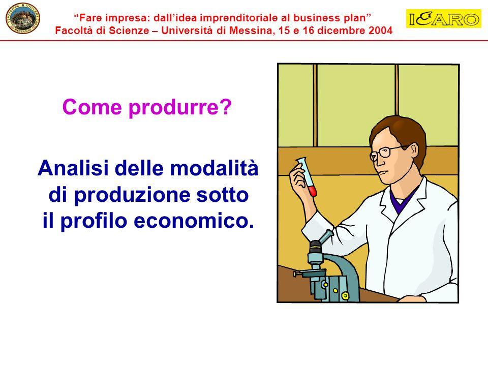 Come produrre? Analisi delle modalità di produzione sotto il profilo economico.