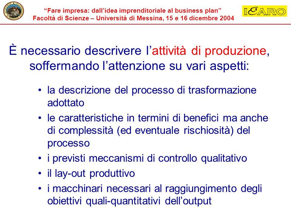 Fare impresa: dallidea imprenditoriale al business plan Facoltà di Scienze – Università di Messina, 15 e 16 dicembre 2004 È necessario descrivere latt