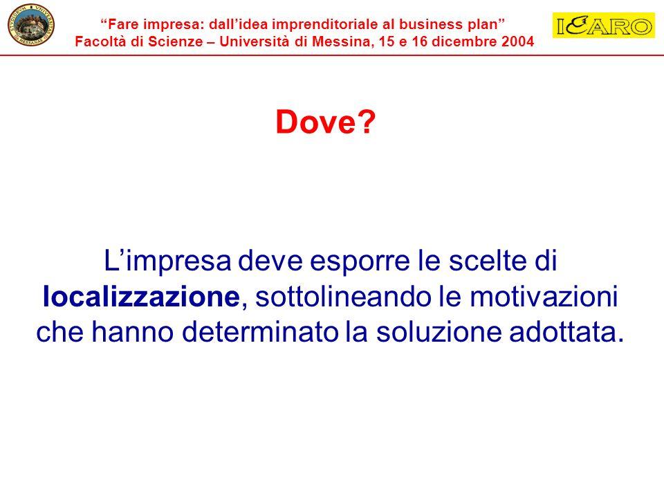 Fare impresa: dallidea imprenditoriale al business plan Facoltà di Scienze – Università di Messina, 15 e 16 dicembre 2004 Dove? Limpresa deve esporre