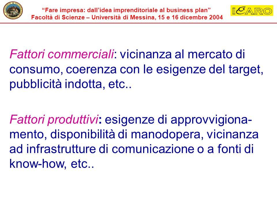 Fare impresa: dallidea imprenditoriale al business plan Facoltà di Scienze – Università di Messina, 15 e 16 dicembre 2004 Fattori commerciali: vicinan