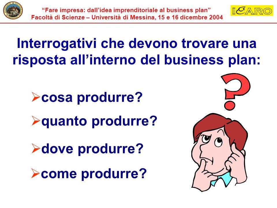 Fare impresa: dallidea imprenditoriale al business plan Facoltà di Scienze – Università di Messina, 15 e 16 dicembre 2004 Interrogativi che devono tro